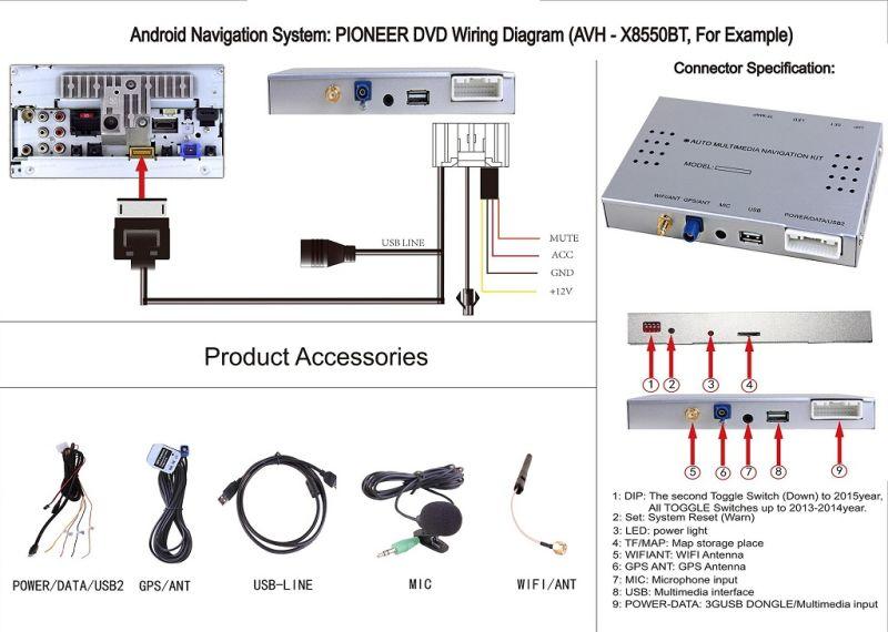 Caja De Navegaci U00f3n Para Android  Kenwood Pioneer  Sony
