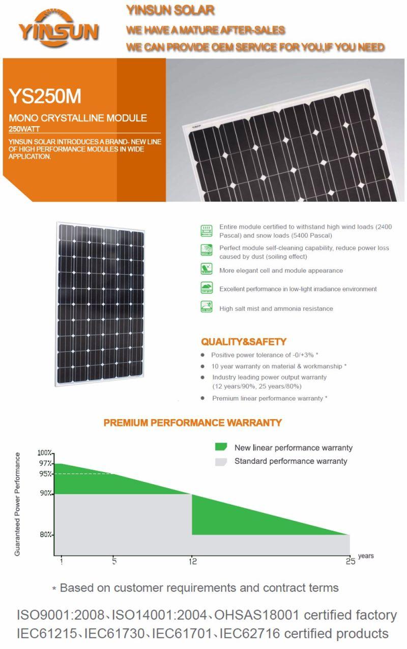 Puissance Panneau Photovoltaique avec 250w de puissance d'énergie renouvelable pv module solaire panneau