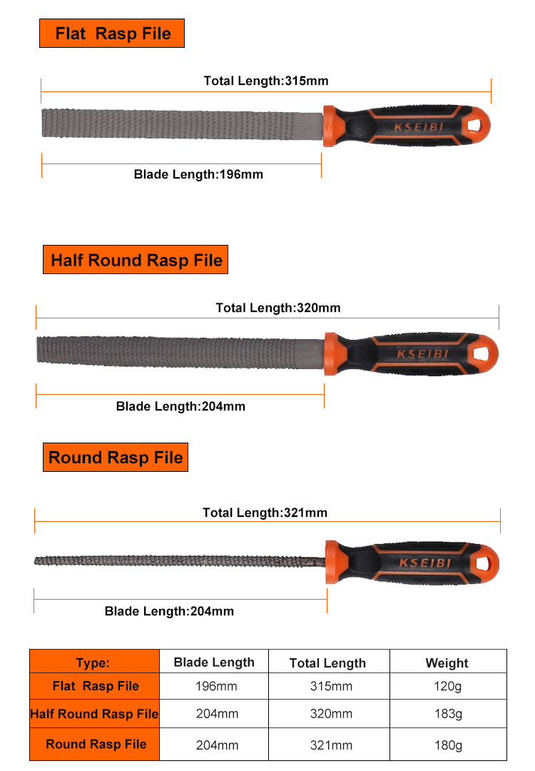 China Premium 3PCS Woodworking Hand Rasp File Set Including