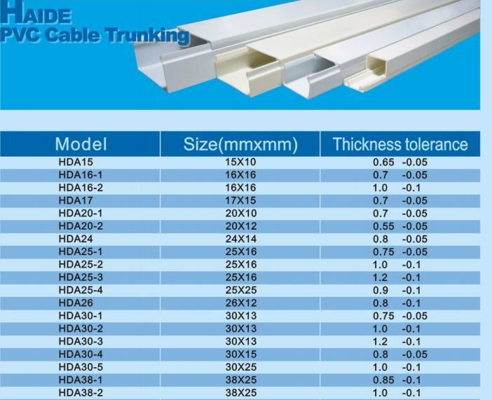 China pvc cable trunking wire duct hda
