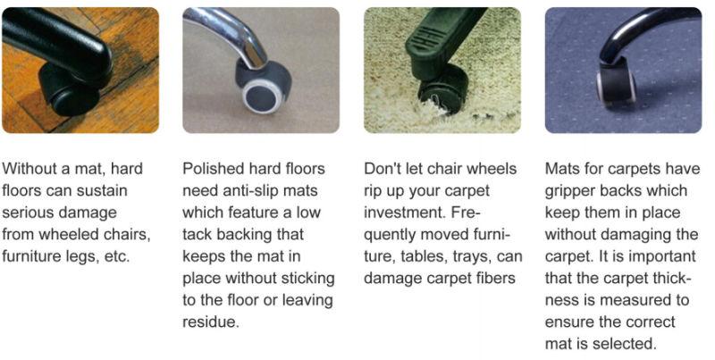Silla de pvc mat para suelos duros clear protector de la - Protector de suelo para sillas ...