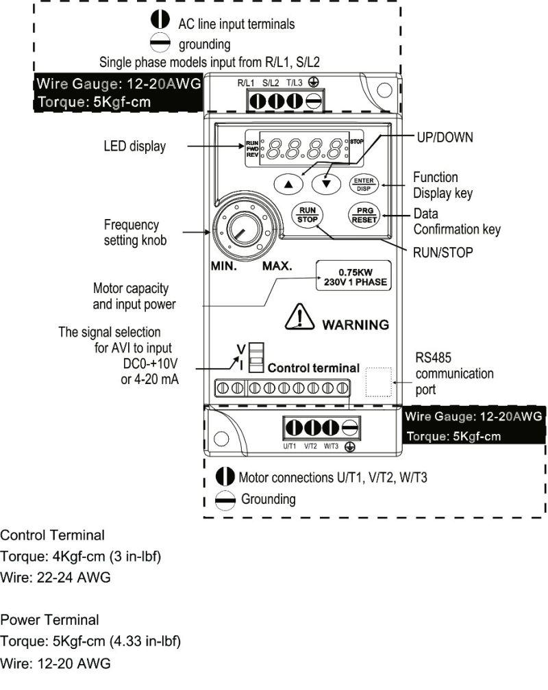 Alle Produkte Zur Verfgung Gestellt Vonjanson Controls Technologies 380v Single Line Wiring Diagram Variable Frequency Drive Vfd 3phase 220v 230v Ac
