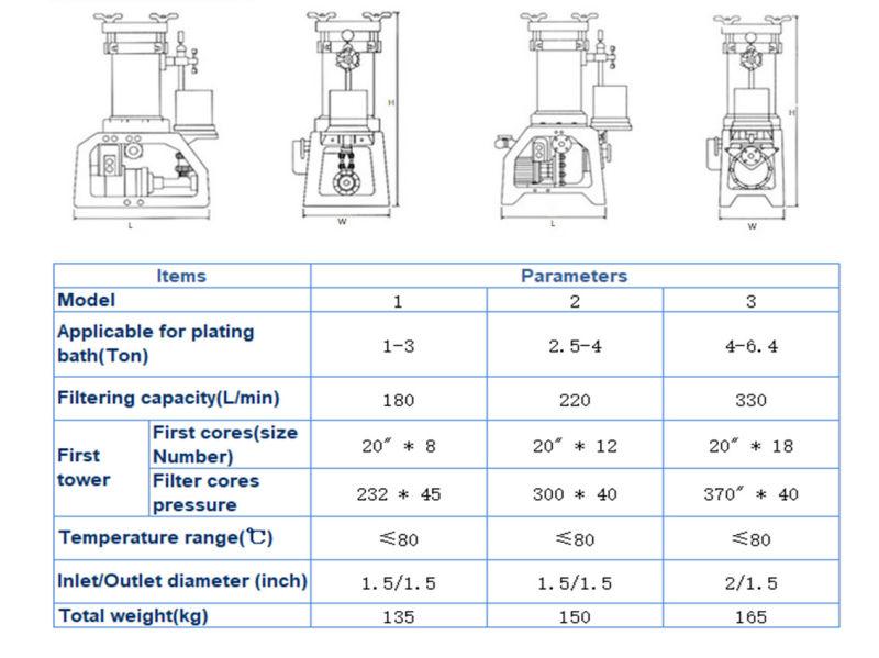 Chemical Liquid Filter Machine