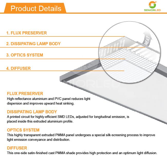 36W 60X60 LED Panel Light Osram With Long Lifespan
