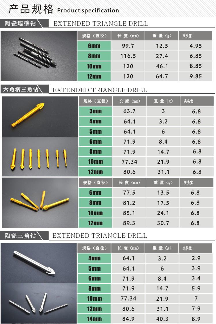 China High Presice Diamond Drill Bit for Glass Home Depot Gz6005 ...
