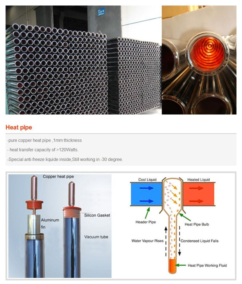 China Slope Roof Anti Freeze Heat Pipe Solar Collector
