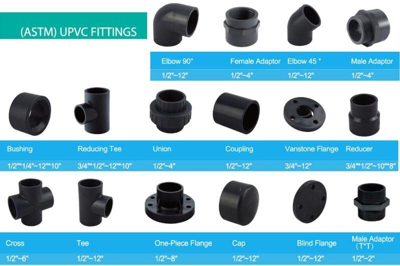 [Hot Item] 8inch 10inch 12inch Sch 80 PVC End Cap