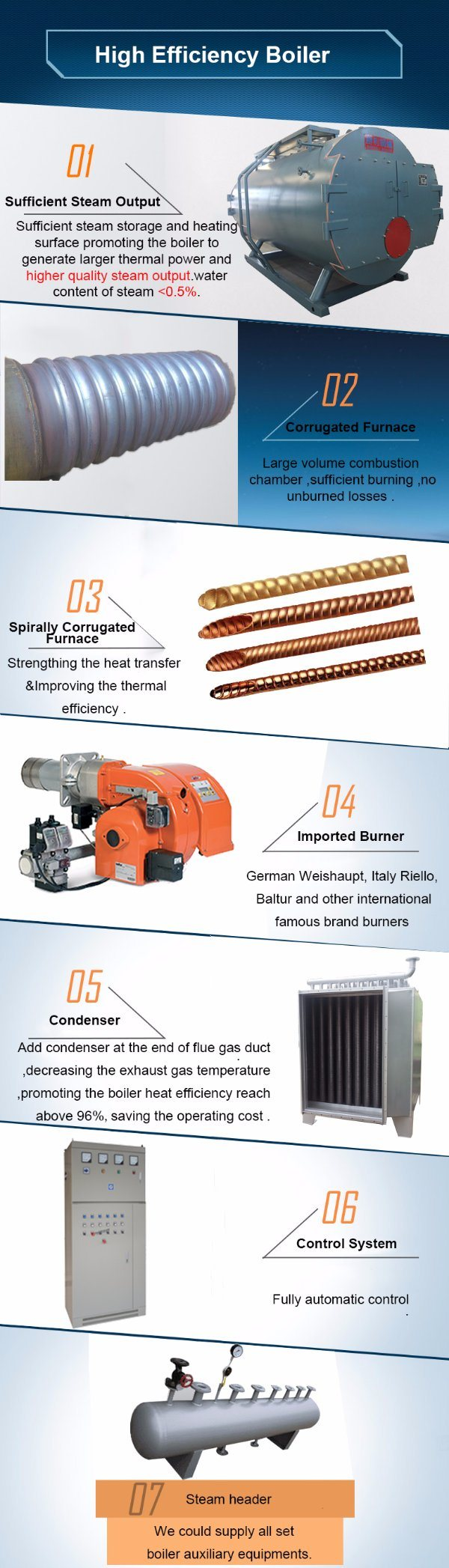 Wonderful high efficiency oil boiler gallery wiring diagram ideas china high efficiency industrial water tube oil boiler china cheapraybanclubmaster Gallery