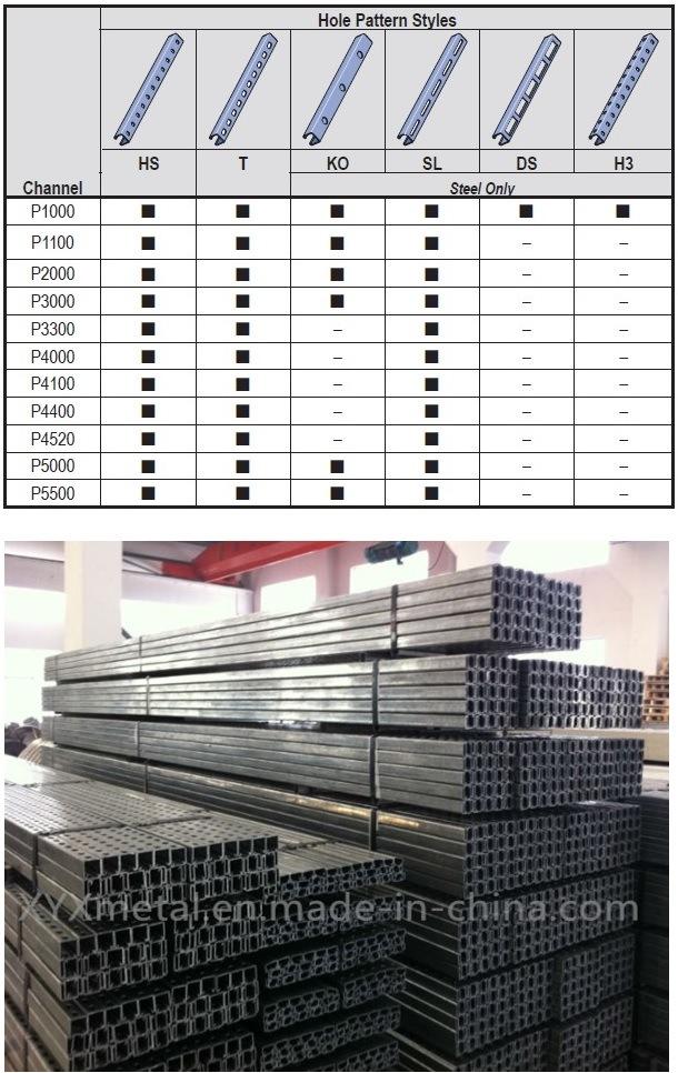L acier de construction encoché par contrefiche unistrute