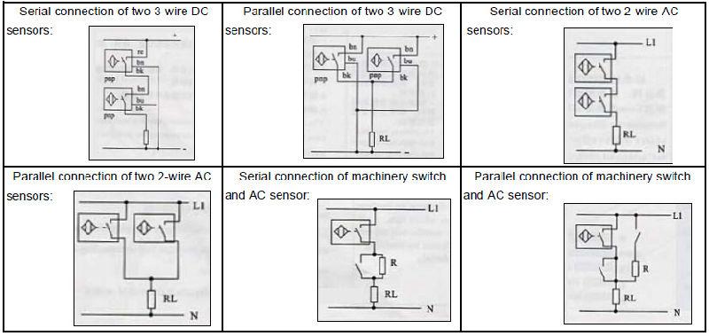 alle produkte zur verf gung gestellt vonxinchi electric co ltd rh de made in china com Dimension One Spa Wiring Diagram Inductive Proximity Switch W O Cable